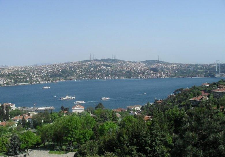 Ulus Park Istanbul