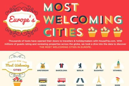 Europe's-Most-Welcoming-Cities---Final
